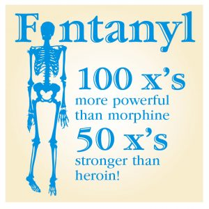 Fentanyl 100x's more powerful than morphine 50x's stronger than heroin graphic with skeleton